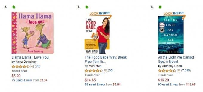 No 4, 5 & 6 Top Books on Amazon - February 2015